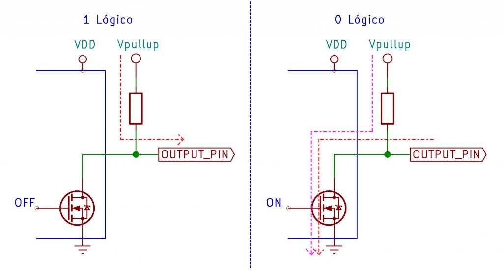 circuito drenador abierto