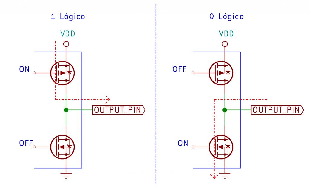 circuito push-pull